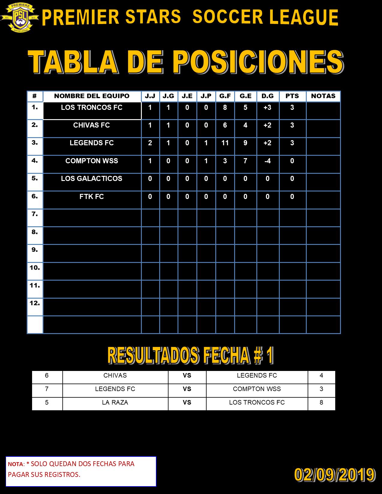 TABLAS DE ADULTOS